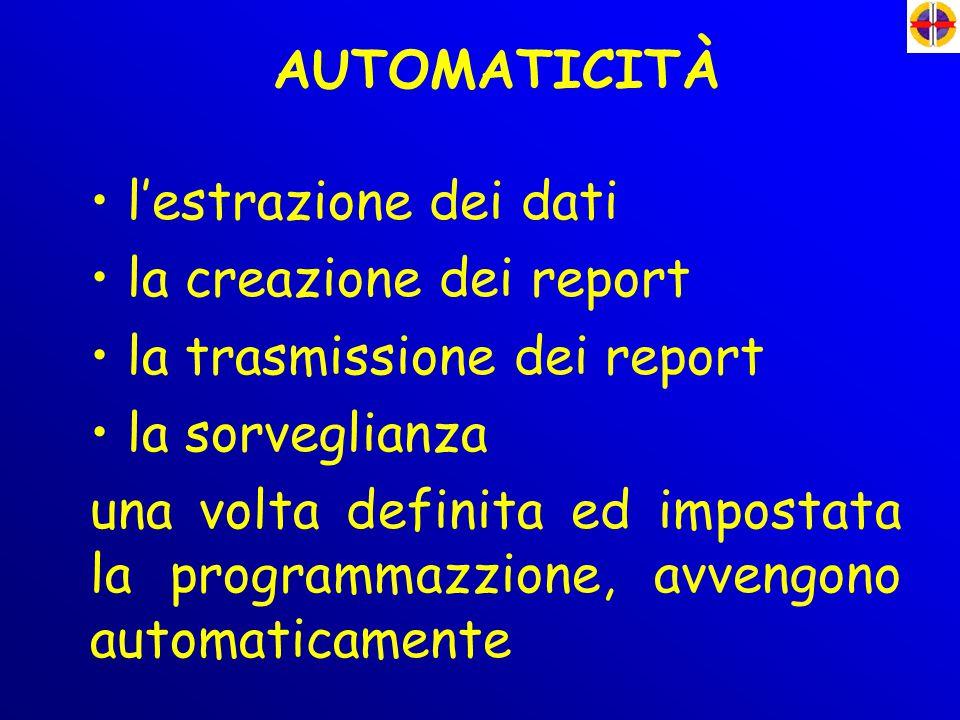 AUTOMATICITÀ l'estrazione dei dati la creazione dei report la trasmissione dei report la sorveglianza una volta definita ed impostata la programmazzio