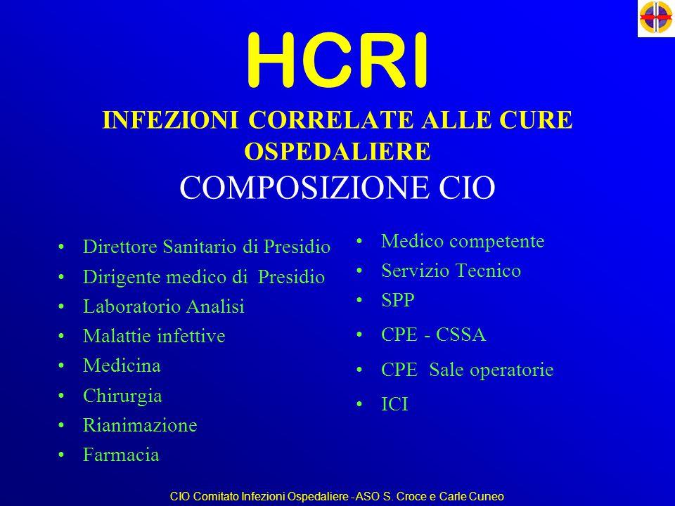 HCRI INFEZIONI CORRELATE ALLE CURE OSPEDALIERE COMPOSIZIONE CIO Direttore Sanitario di Presidio Dirigente medico di Presidio Laboratorio Analisi Malat