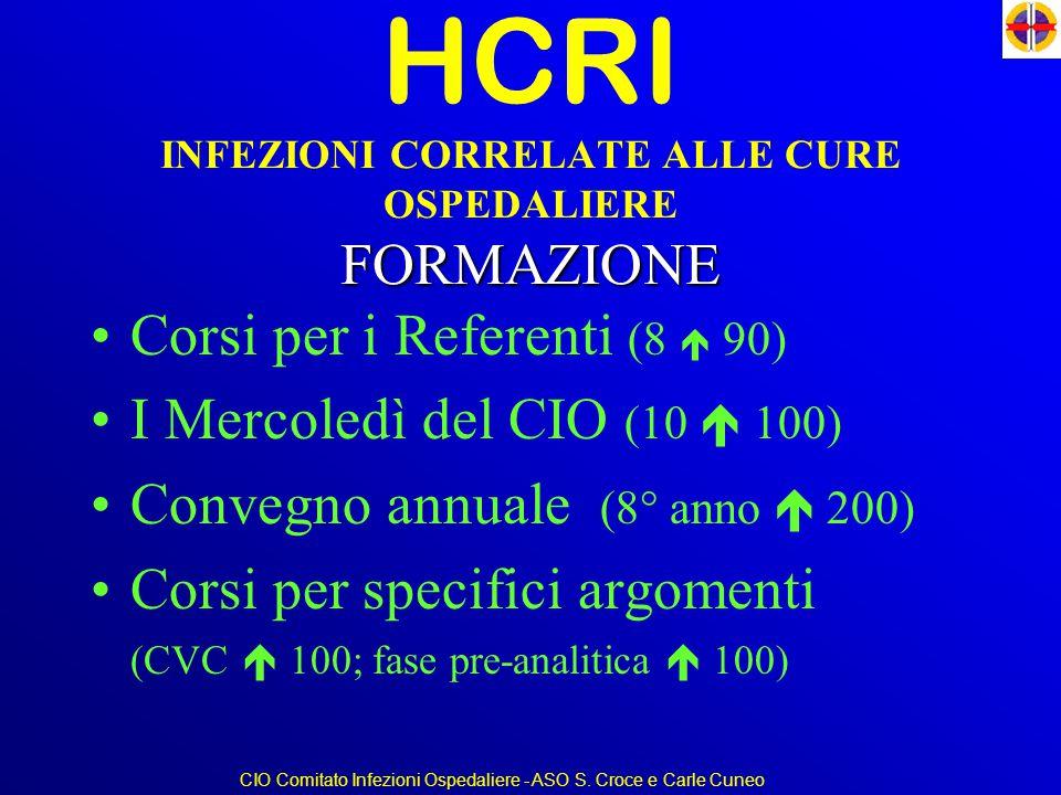 FORMAZIONE HCRI INFEZIONI CORRELATE ALLE CURE OSPEDALIERE FORMAZIONE Corsi per i Referenti (8  90) I Mercoledì del CIO (10  100) Convegno annuale (8