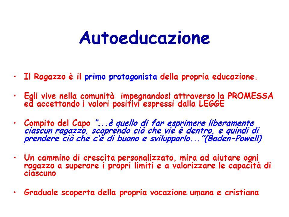 Autoeducazione Il Ragazzo è il primo protagonista della propria educazione.