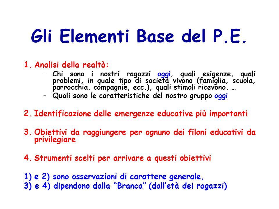Gli Elementi Base del P.E.