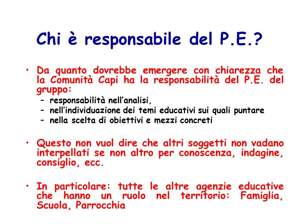 Chi è responsabile del P.E..