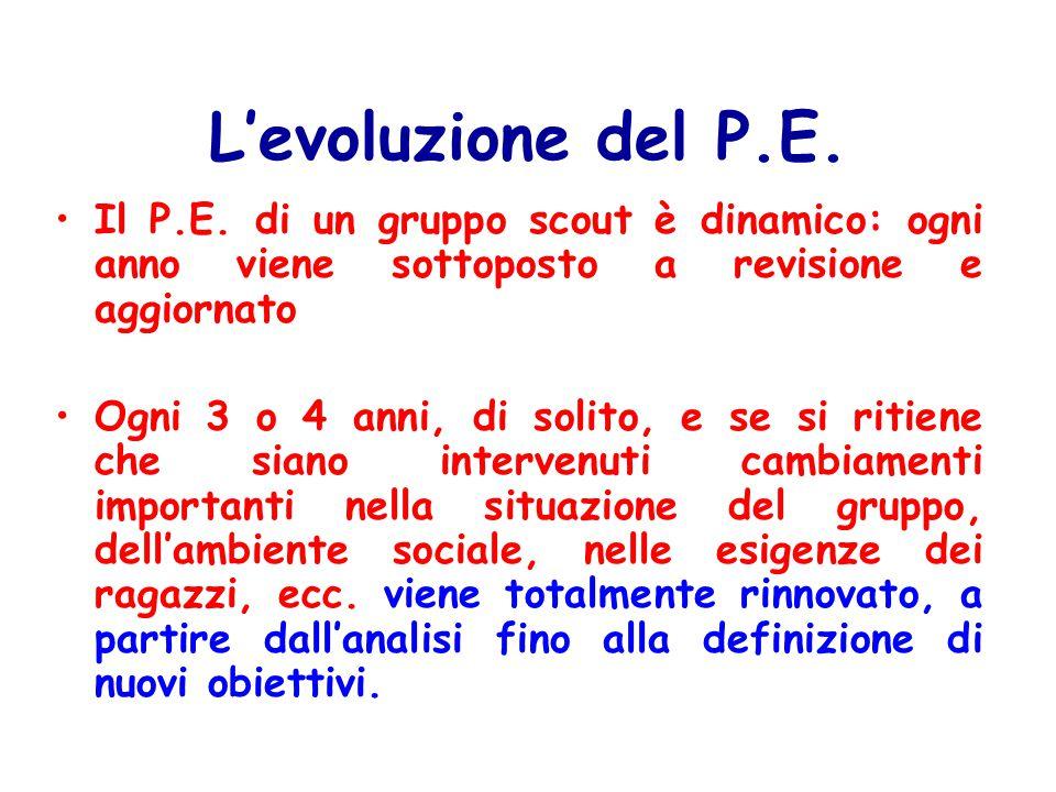L'evoluzione del P.E.Il P.E.