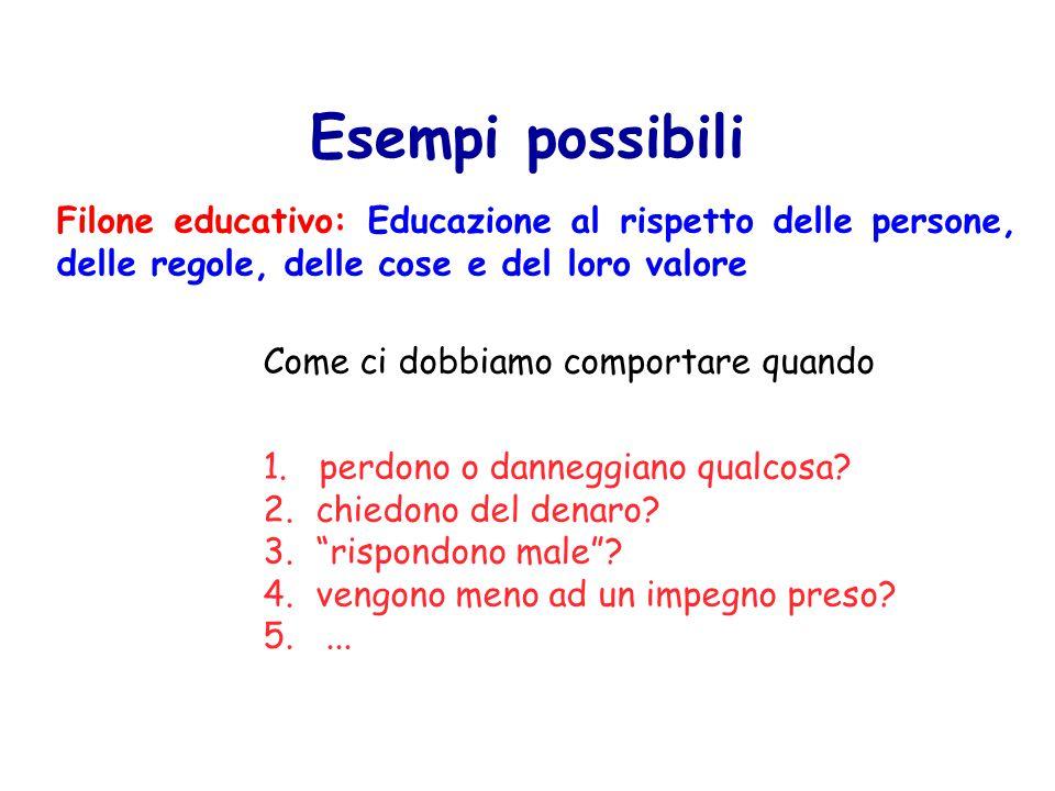 Esempi possibili Filone educativo: Educazione al rispetto delle persone, delle regole, delle cose e del loro valore 1.