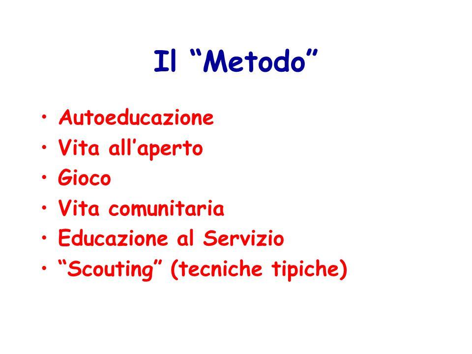 Il Metodo Autoeducazione Vita all'aperto Gioco Vita comunitaria Educazione al Servizio Scouting (tecniche tipiche)