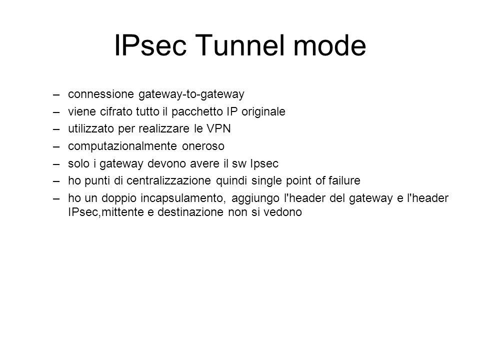 IPsec Tunnel mode –connessione gateway-to-gateway –viene cifrato tutto il pacchetto IP originale –utilizzato per realizzare le VPN –computazionalmente oneroso –solo i gateway devono avere il sw Ipsec –ho punti di centralizzazione quindi single point of failure –ho un doppio incapsulamento, aggiungo l header del gateway e l header IPsec,mittente e destinazione non si vedono