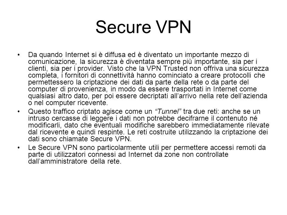 Secure VPN Da quando Internet si è diffusa ed è diventato un importante mezzo di comunicazione, la sicurezza è diventata sempre più importante, sia pe