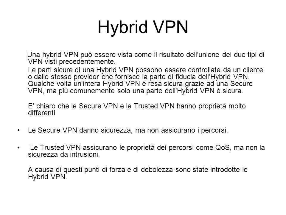 Hybrid VPN Una hybrid VPN può essere vista come il risultato dell'unione dei due tipi di VPN visti precedentemente. Le parti sicure di una Hybrid VPN