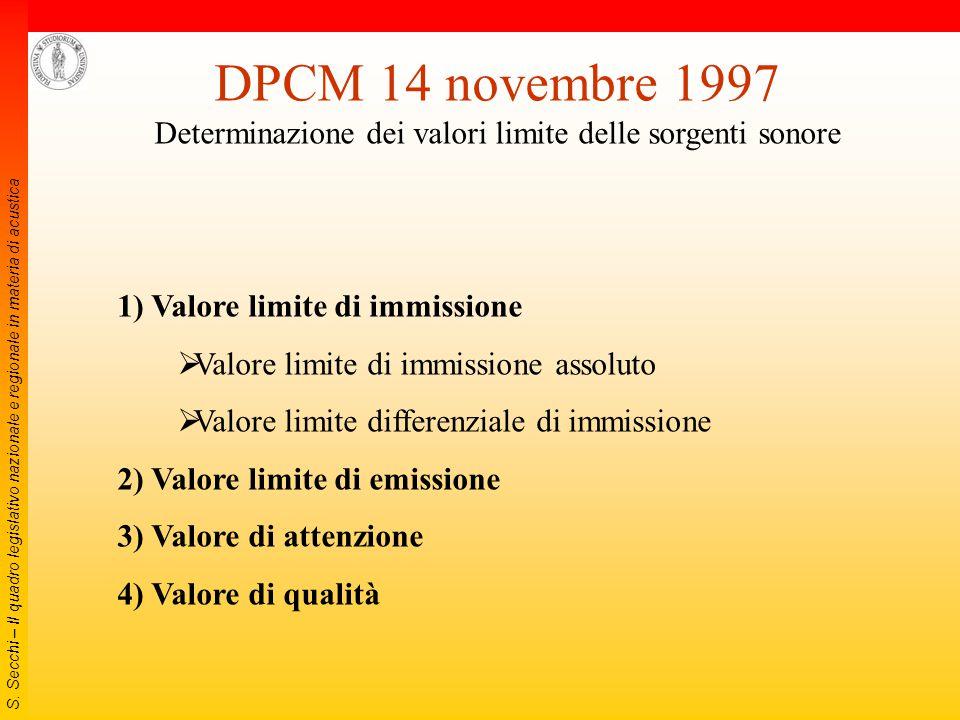 S. Secchi – Il quadro legislativo nazionale e regionale in materia di acustica DECRETO 31 ottobre 1997 Metodologia di misura del rumore aeroportuale..
