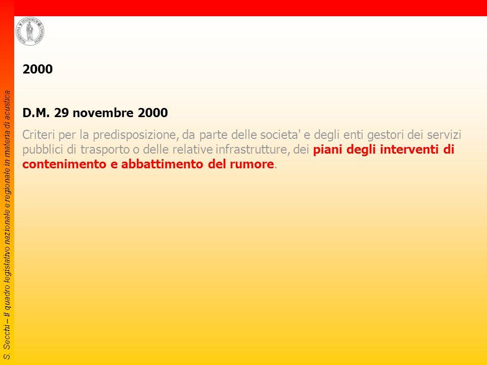 S. Secchi – Il quadro legislativo nazionale e regionale in materia di acustica DPR 16 aprile 1999 n° 215 102 dB(A) Lasmax 95 dB(A) Laeq Regolamento re