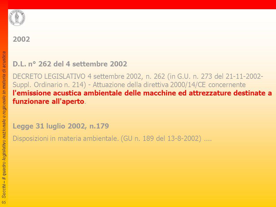S. Secchi – Il quadro legislativo nazionale e regionale in materia di acustica 2001 DM del 23 novembre 2001 Modifiche dell'allegato 2 del Decreto Mini