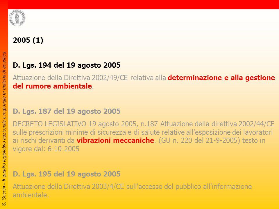 S. Secchi – Il quadro legislativo nazionale e regionale in materia di acustica 2004 Circolare del 6 settembre 2004 del Ministero dell'Ambiente e della