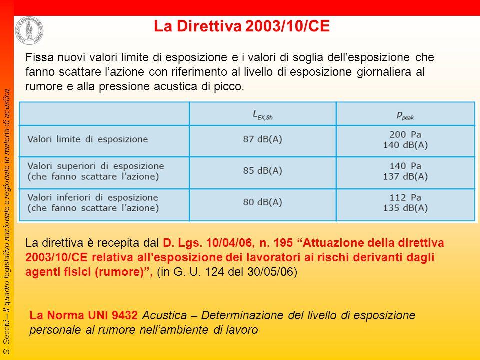 S. Secchi – Il quadro legislativo nazionale e regionale in materia di acustica La Direttiva 2003/10/CE Stabilisce le prescrizioni minime di protezione