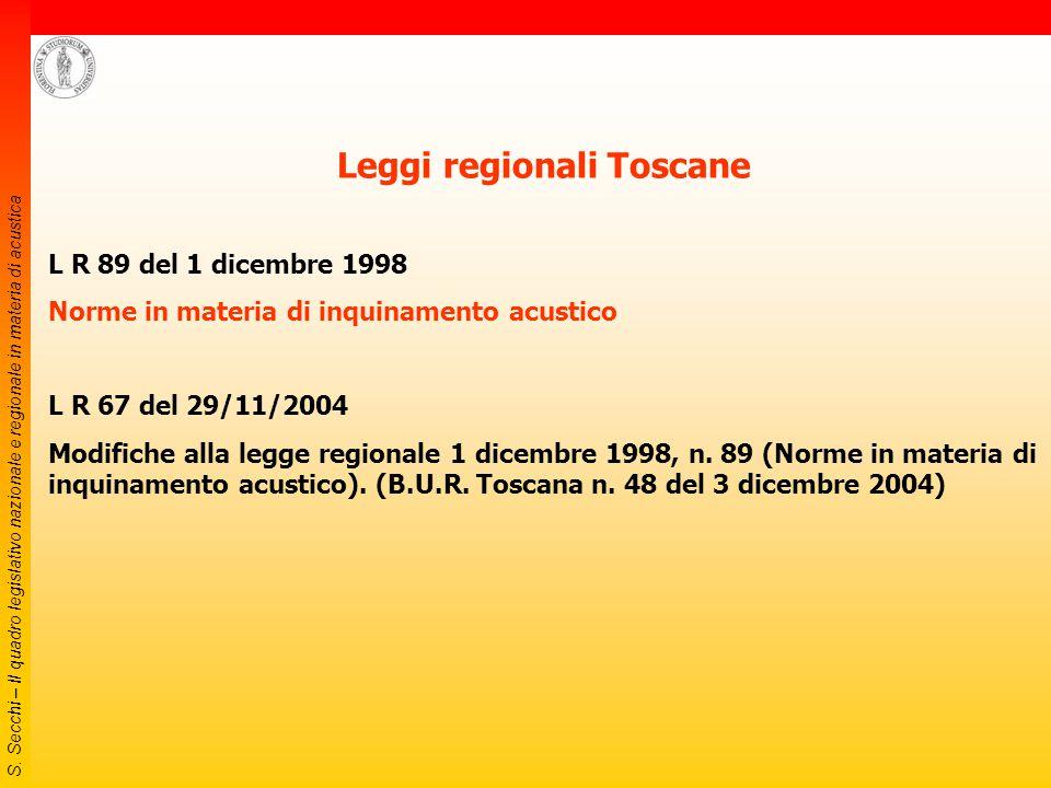S. Secchi – Il quadro legislativo nazionale e regionale in materia di acustica La Direttiva 2003/10/CE Fissa nuovi valori limite di esposizione e i va