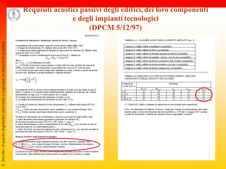 S. Secchi – Il quadro legislativo nazionale e regionale in materia di acustica DPCM 5 dicembre 1997 Determinazione dei requisiti acustici passivi degl