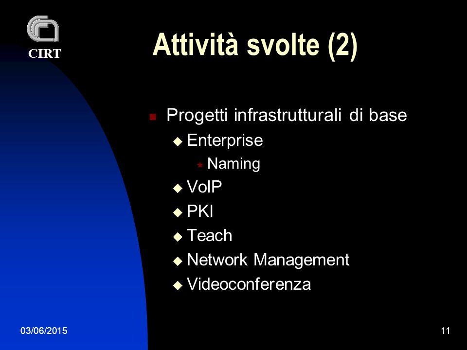 CIRT 03/06/201511 Attività svolte (2) Progetti infrastrutturali di base  Enterprise  Naming  VoIP  PKI  Teach  Network Management  Videoconferenza