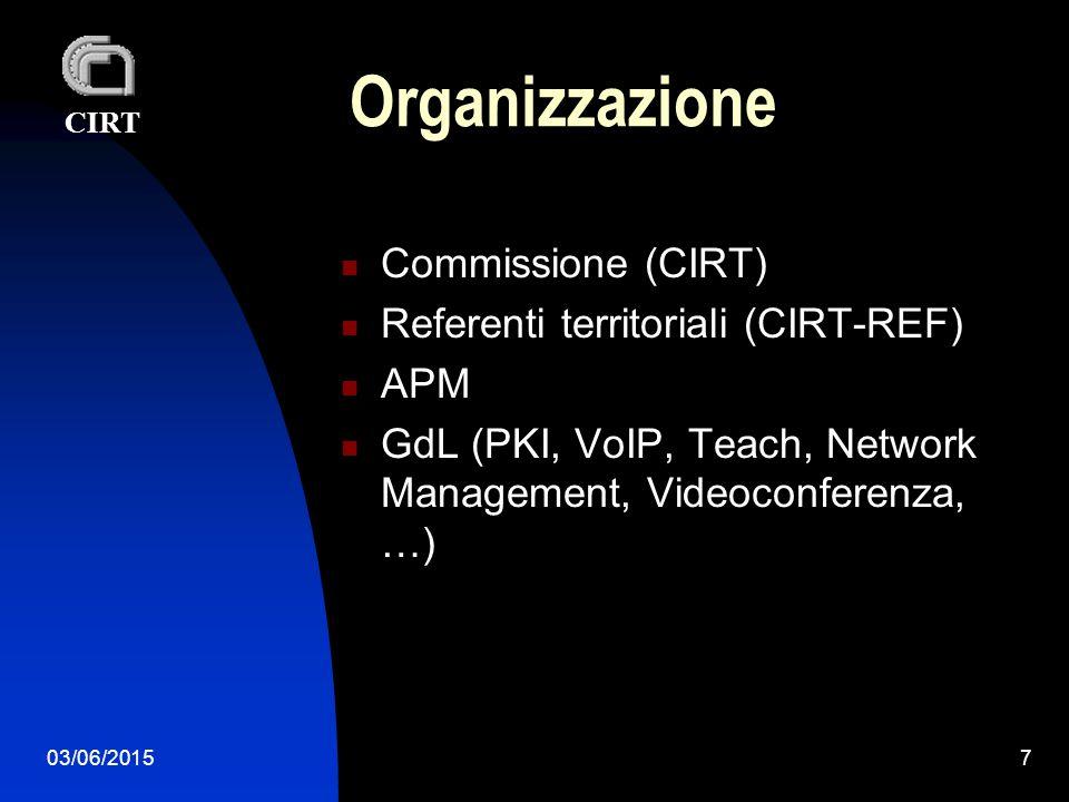 CIRT 03/06/20157 Organizzazione Commissione (CIRT) Referenti territoriali (CIRT-REF) APM GdL (PKI, VoIP, Teach, Network Management, Videoconferenza, …)