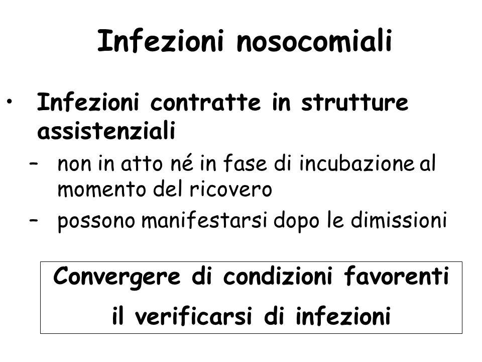 Infezioni contratte in strutture assistenziali –non in atto né in fase di incubazione al momento del ricovero –possono manifestarsi dopo le dimissioni