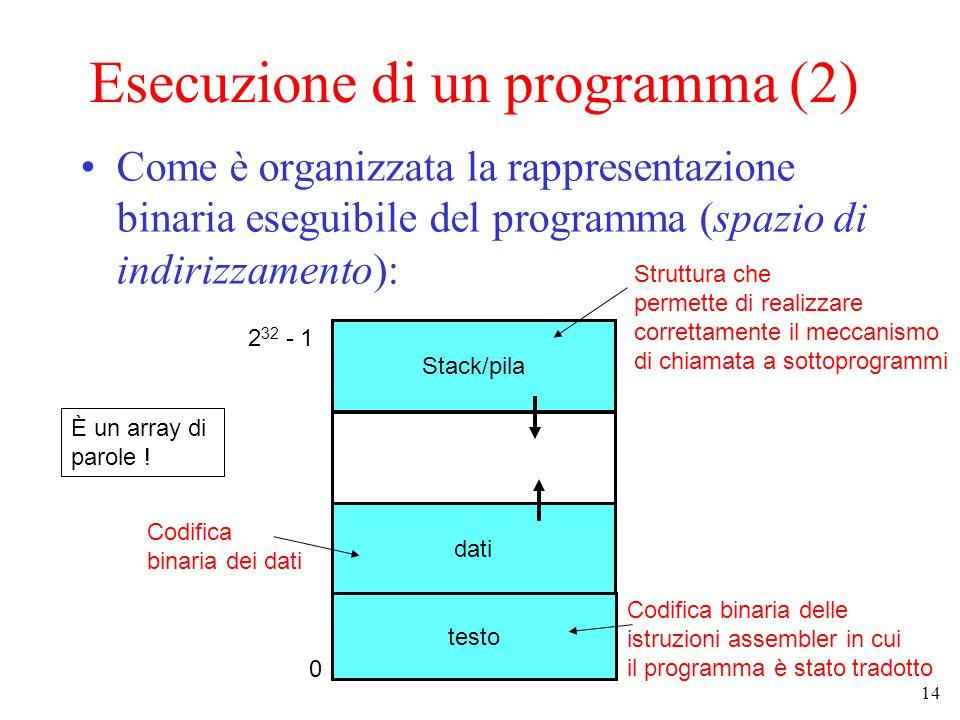 14 Esecuzione di un programma (2) Come è organizzata la rappresentazione binaria eseguibile del programma (spazio di indirizzamento): testo dati Stack/pila Struttura che permette di realizzare correttamente il meccanismo di chiamata a sottoprogrammi Codifica binaria delle istruzioni assembler in cui il programma è stato tradotto Codifica binaria dei dati 0 2 32 - 1 È un array di parole !