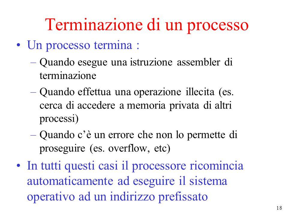 18 Terminazione di un processo Un processo termina : –Quando esegue una istruzione assembler di terminazione –Quando effettua una operazione illecita (es.