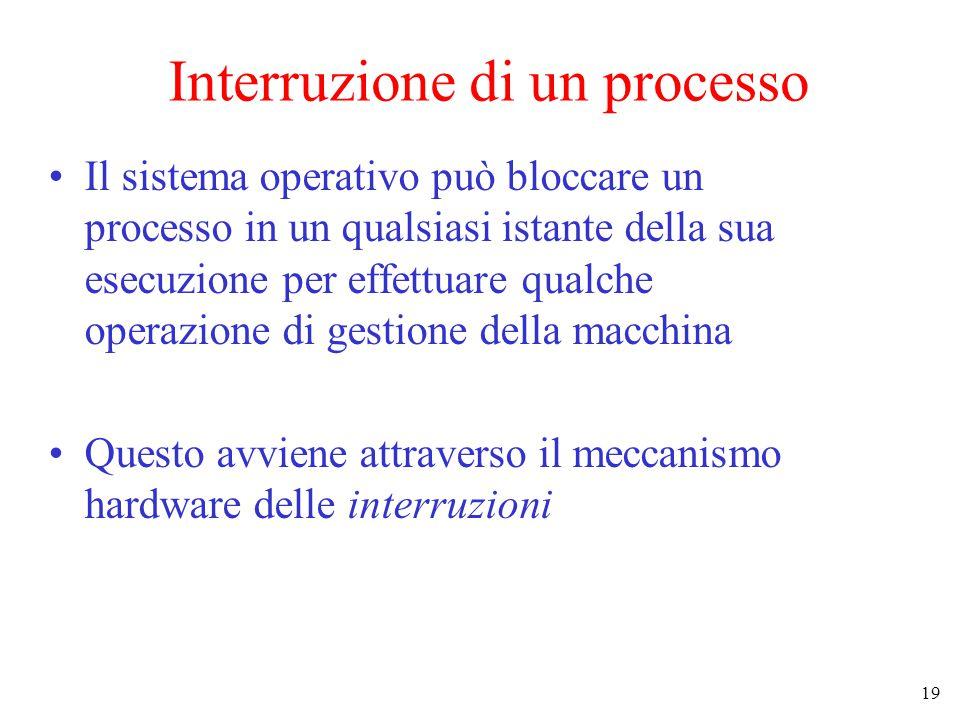 19 Interruzione di un processo Il sistema operativo può bloccare un processo in un qualsiasi istante della sua esecuzione per effettuare qualche operazione di gestione della macchina Questo avviene attraverso il meccanismo hardware delle interruzioni
