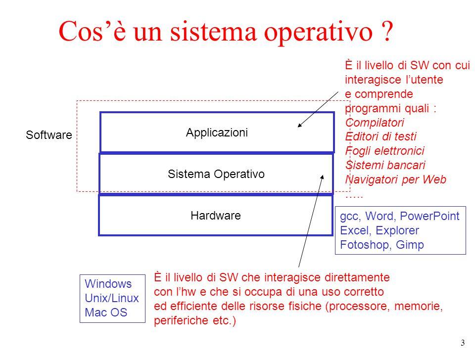 34 File System È la parte del SO che –permette di memorizzare dati e programmi in modo persistente –permette di organizzare dati e programmi in modo da renderne agevole la localizzazione da parte dell'utente umano –può essere modificata per cancellare dati obsoleti, aggiornare l'organizzazione etc..