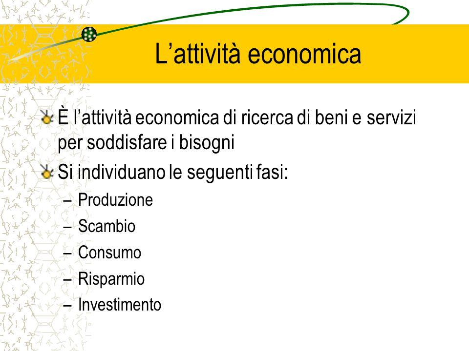 L'attività economica È l'attività economica di ricerca di beni e servizi per soddisfare i bisogni Si individuano le seguenti fasi: –Produzione –Scambio –Consumo –Risparmio –Investimento