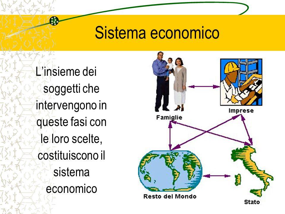 Sistema economico L'insieme dei soggetti che intervengono in queste fasi con le loro scelte, costituiscono il sistema economico