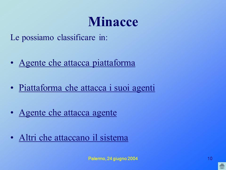 Palermo, 24 giugno 200410 Minacce Le possiamo classificare in: Agente che attacca piattaforma Piattaforma che attacca i suoi agenti Agente che attacca agente Altri che attaccano il sistema