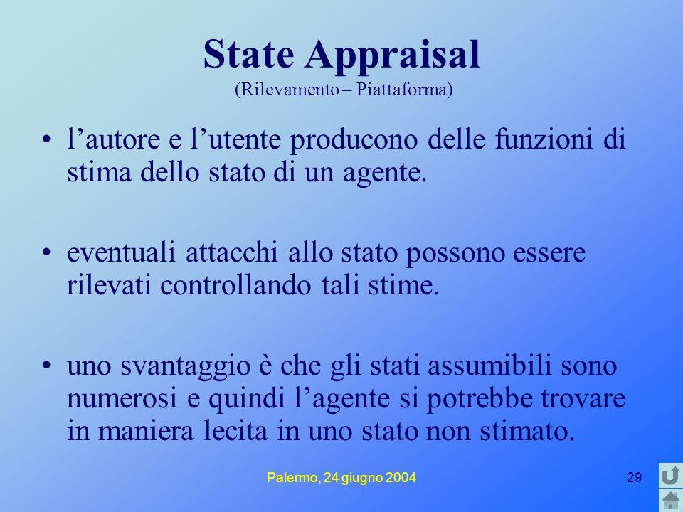 Palermo, 24 giugno 200429 State Appraisal (Rilevamento – Piattaforma) l'autore e l'utente producono delle funzioni di stima dello stato di un agente.