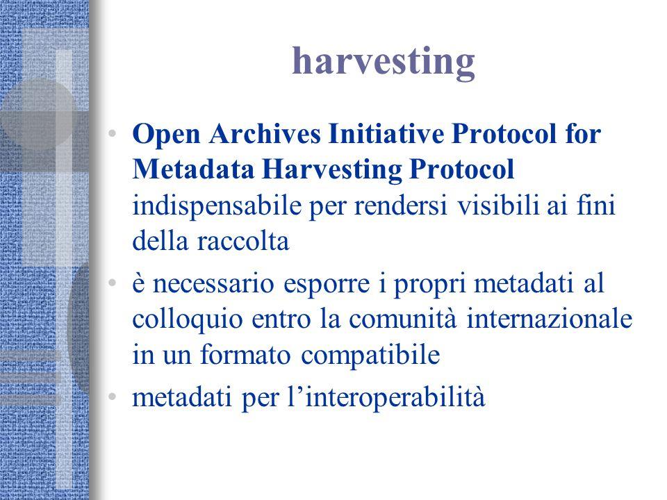 harvesting Open Archives Initiative Protocol for Metadata Harvesting Protocol indispensabile per rendersi visibili ai fini della raccolta è necessario esporre i propri metadati al colloquio entro la comunità internazionale in un formato compatibile metadati per l'interoperabilità