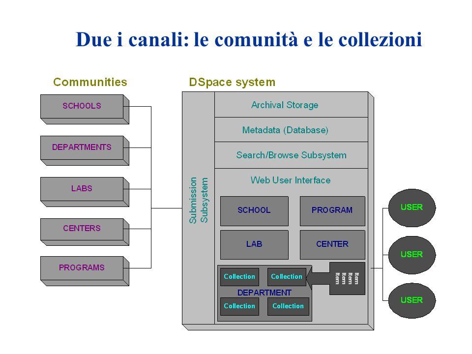 Due i canali: le comunità e le collezioni