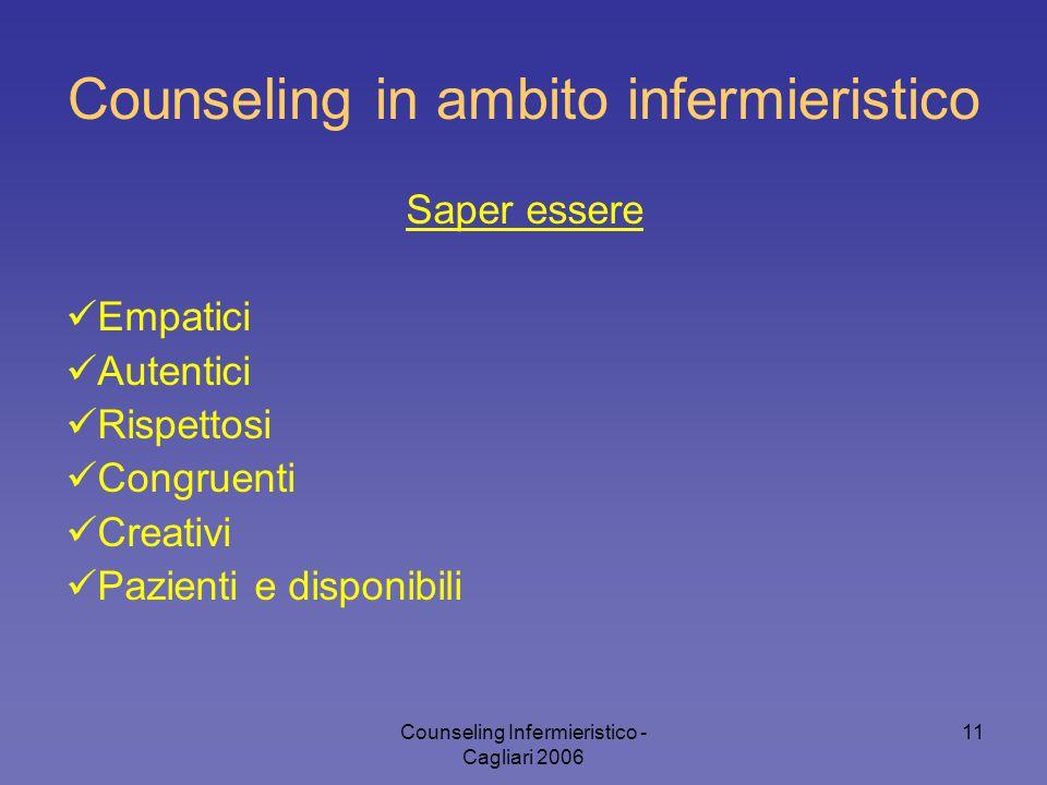 Counseling Infermieristico - Cagliari 2006 11 Counseling in ambito infermieristico Saper essere Empatici Autentici Rispettosi Congruenti Creativi Pazi