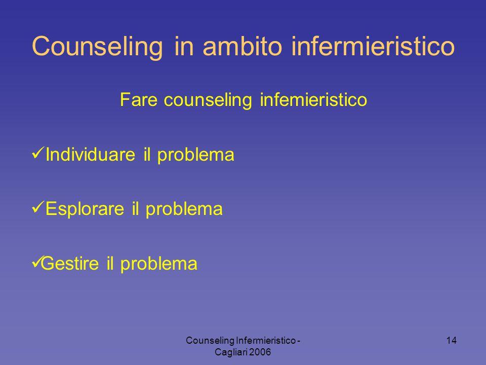 Counseling Infermieristico - Cagliari 2006 14 Counseling in ambito infermieristico Fare counseling infemieristico Individuare il problema Esplorare il