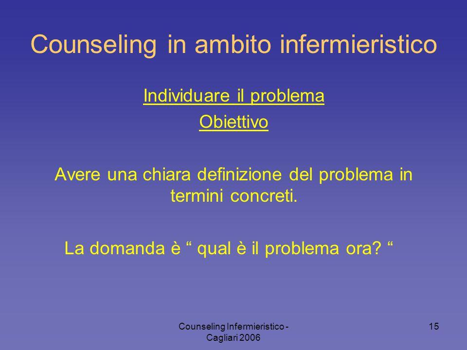 Counseling Infermieristico - Cagliari 2006 15 Counseling in ambito infermieristico Individuare il problema Obiettivo Avere una chiara definizione del