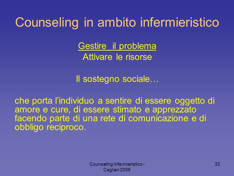 Counseling Infermieristico - Cagliari 2006 32 Counseling in ambito infermieristico Gestire il problema Attivare le risorse Il sostegno sociale… che po
