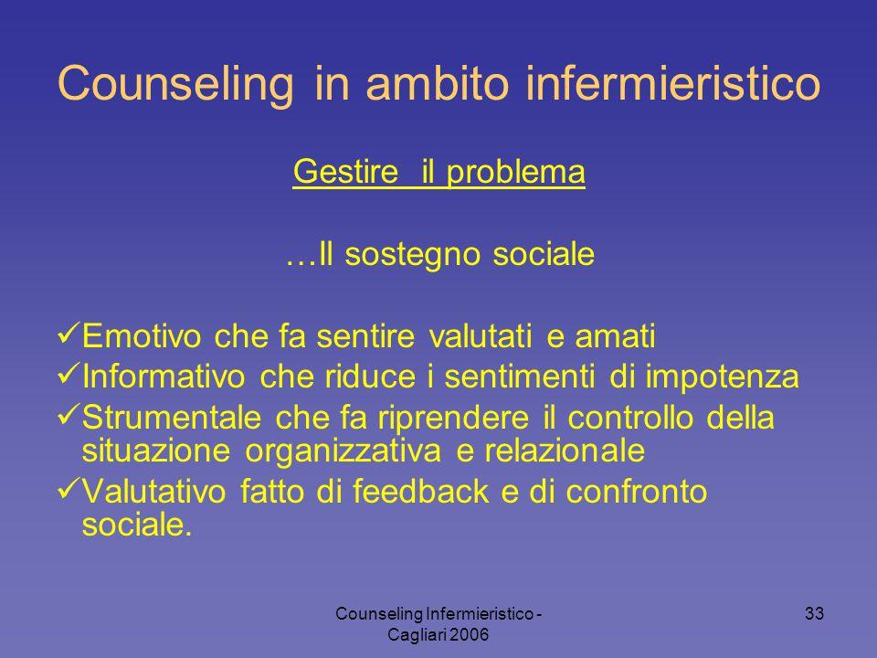 Counseling Infermieristico - Cagliari 2006 33 Counseling in ambito infermieristico Gestire il problema …Il sostegno sociale Emotivo che fa sentire val