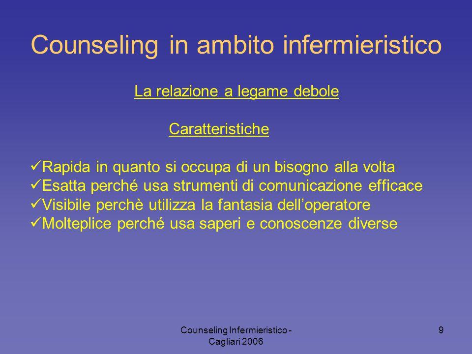 Counseling Infermieristico - Cagliari 2006 9 Counseling in ambito infermieristico La relazione a legame debole Caratteristiche Rapida in quanto si occ