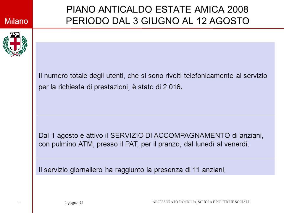 Milano ASSESSORATO FAMIGLIA, SCUOLA E POLITICHE SOCIALI 1 giugno '15 4 PIANO ANTICALDO ESTATE AMICA 2008 PERIODO DAL 3 GIUGNO AL 12 AGOSTO Il numero totale degli utenti, che si sono rivolti telefonicamente al servizio per la richiesta di prestazioni, è stato di 2.016.