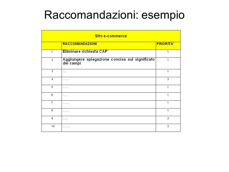 Raccomandazioni: esempio