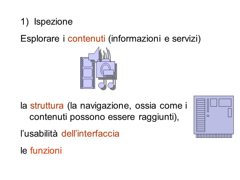 1) Ispezione Esplorare i contenuti (informazioni e servizi) la struttura (la navigazione, ossia come i contenuti possono essere raggiunti), l'usabilità dell'interfaccia le funzioni