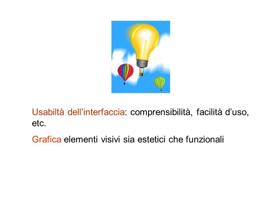 Usabiltà dell'interfaccia: comprensibilità, facilità d'uso, etc.