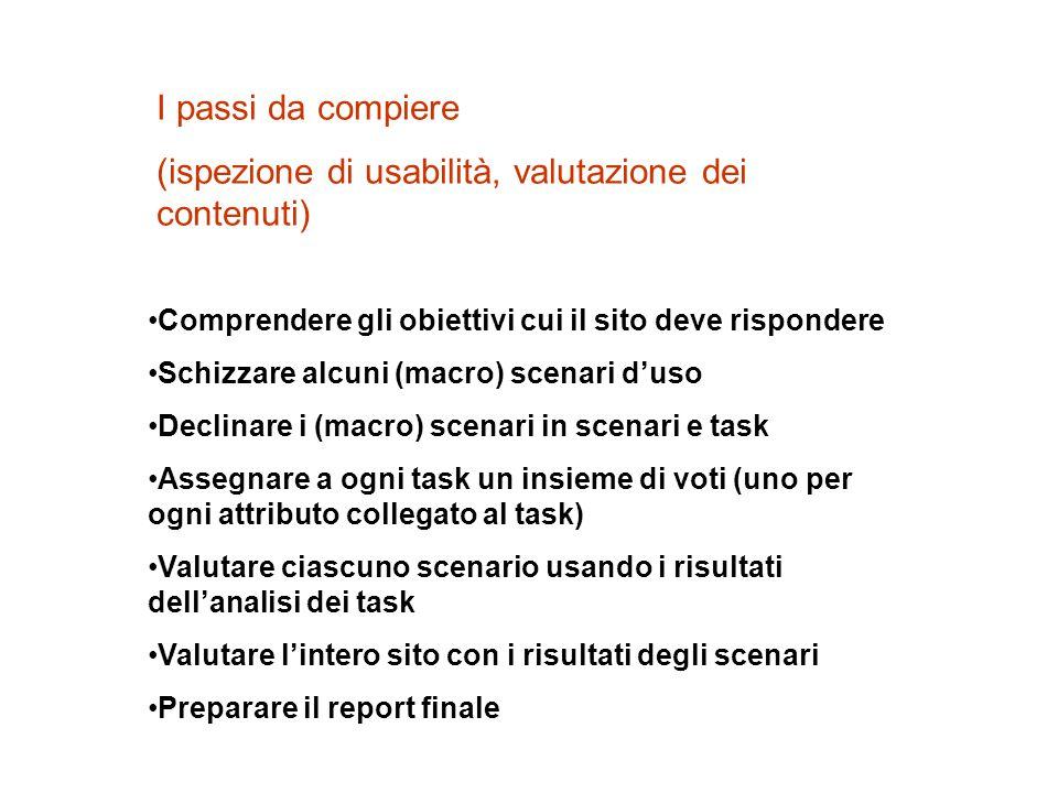 I passi da compiere (ispezione di usabilità, valutazione dei contenuti) Comprendere gli obiettivi cui il sito deve rispondere Schizzare alcuni (macro) scenari d'uso Declinare i (macro) scenari in scenari e task Assegnare a ogni task un insieme di voti (uno per ogni attributo collegato al task) Valutare ciascuno scenario usando i risultati dell'analisi dei task Valutare l'intero sito con i risultati degli scenari Preparare il report finale