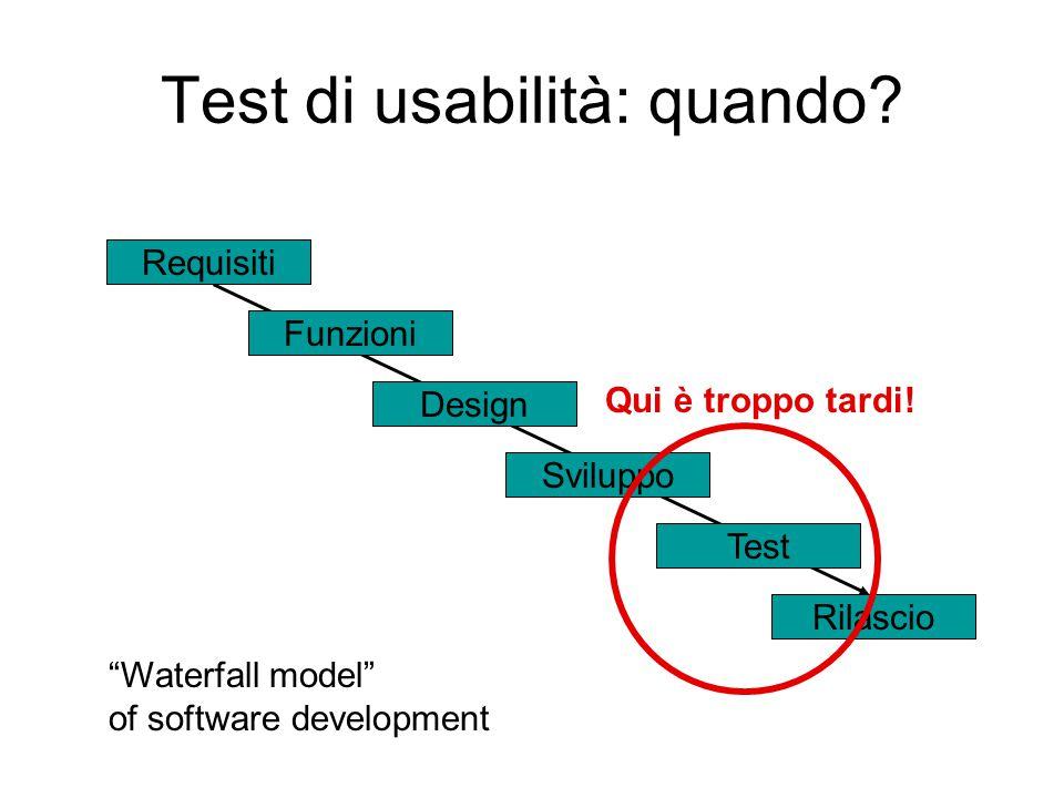 Test di usabilità: quando.