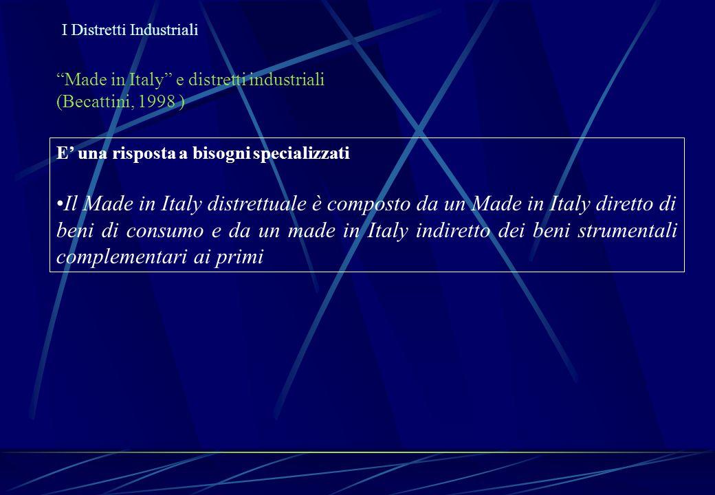 """I Distretti Industriali """"Made in Italy"""" e distretti industriali (Becattini, 1998 ) E' una risposta a bisogni specializzati Il Made in Italy distrettua"""