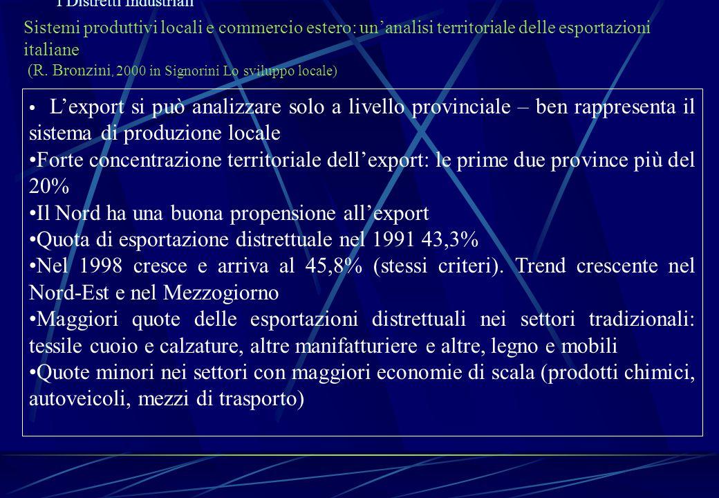 I Distretti Industriali Sistemi produttivi locali e commercio estero: un'analisi territoriale delle esportazioni italiane (R. Bronzini, 2000 in Signor