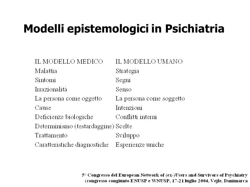 Modelli epistemologici in Psichiatria
