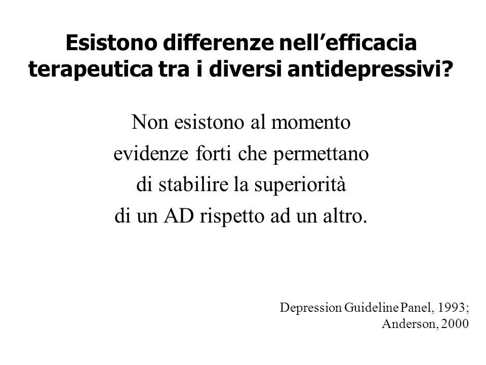Esistono differenze nell'efficacia terapeutica tra i diversi antidepressivi? Non esistono al momento evidenze forti che permettano di stabilire la sup