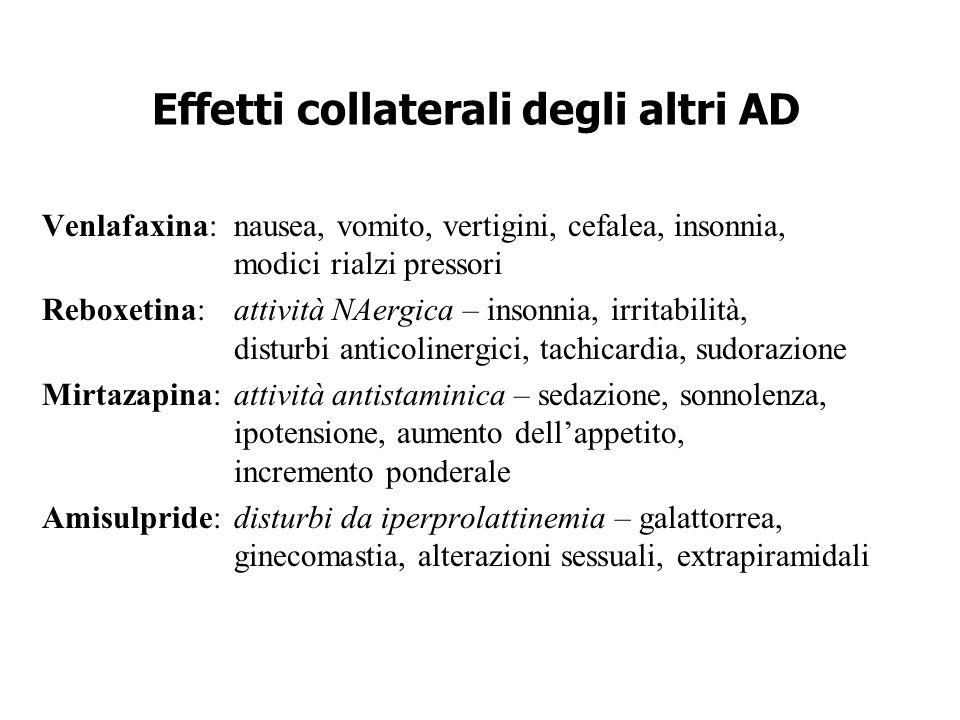 Effetti collaterali degli altri AD Venlafaxina: nausea, vomito, vertigini, cefalea, insonnia, modici rialzi pressori Reboxetina: attività NAergica – i