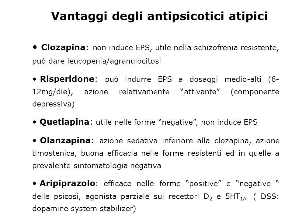 Vantaggi degli antipsicotici atipici Clozapina: non induce EPS, utile nella schizofrenia resistente, può dare leucopenia/agranulocitosi Risperidone: p